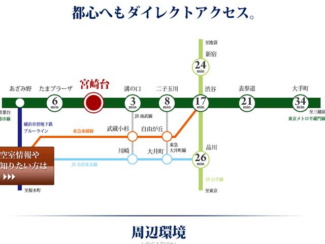 株式会社 マイホームワン様(神奈川県川崎市宮前区)