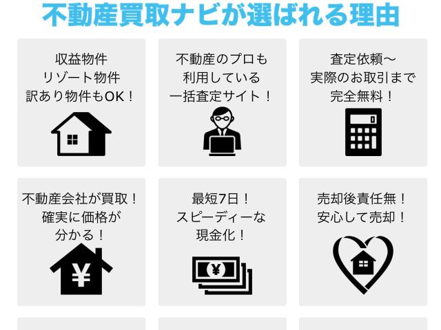 不動産買取ナビ(エンド向け)(ファインド株式会社様)