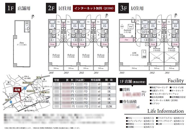 1棟マンション(東京都世田谷区)